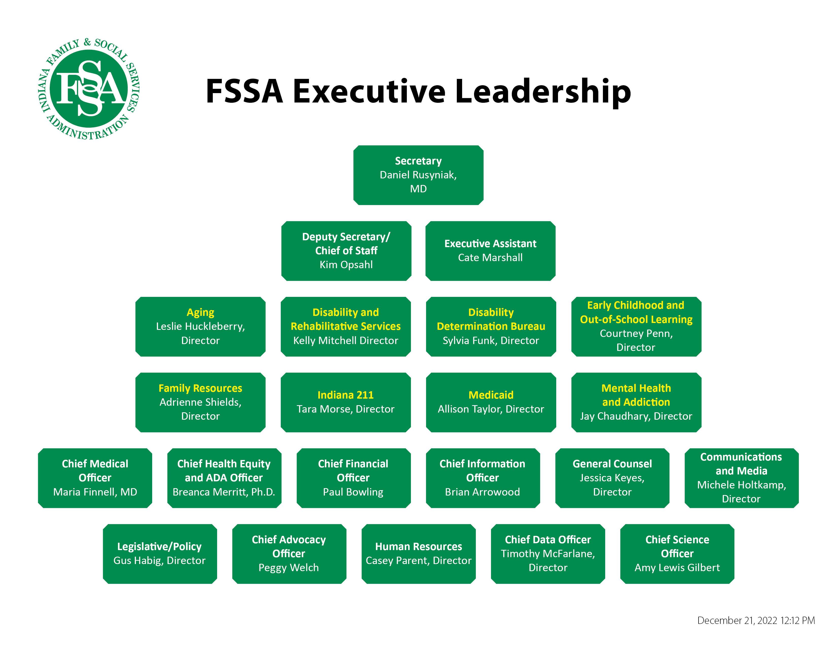 Fssa Fssa Organizational Chart